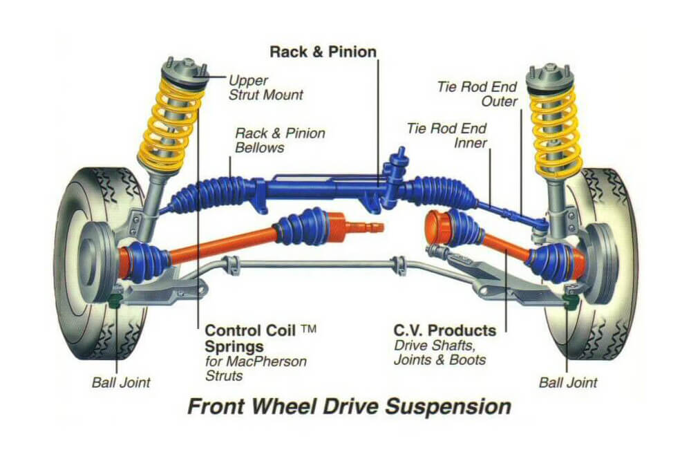 Does My White Bear Lake Vehicle Need An Alignment?